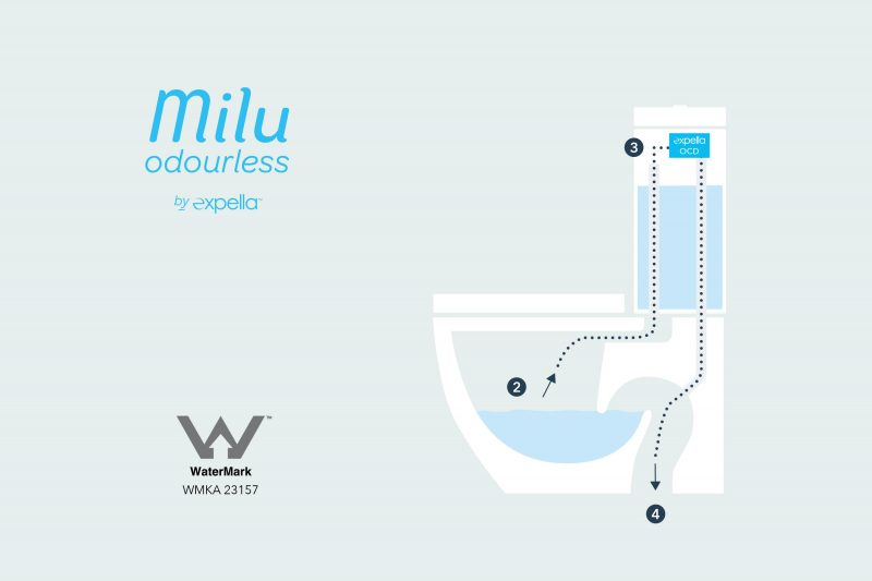 How Expella's back-to-wall odourless toilet works