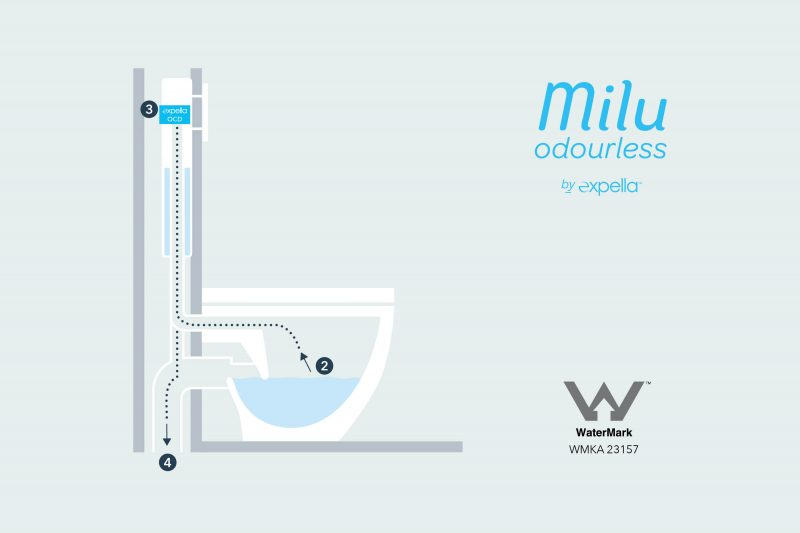 How Expella's in-wall odourless toilet works